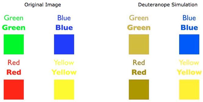 Color Blindness And Presentations Presentation Design